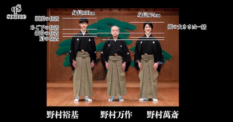 野村萬斎 親子三代比較